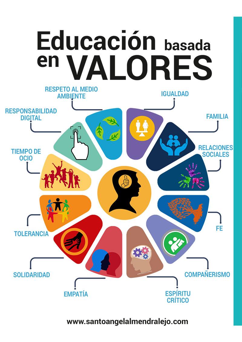 Colegio santo ngel almendralejo escolarizaci n 2017 - Beca comedor valencia 2017 18 ...